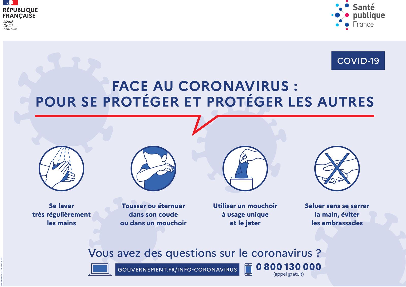 Coronavirus - gestes barrière
