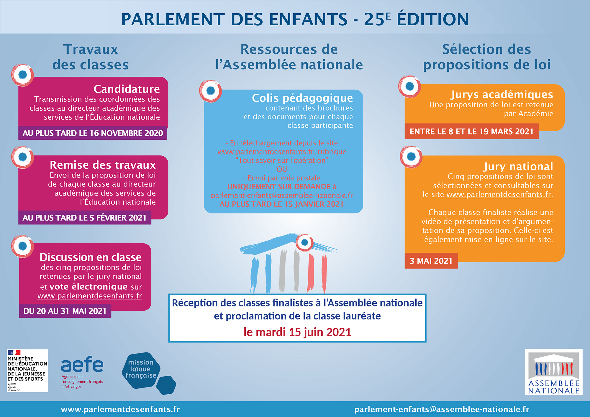 Le Parlement des enfants | Ministère de l'Education Nationale de