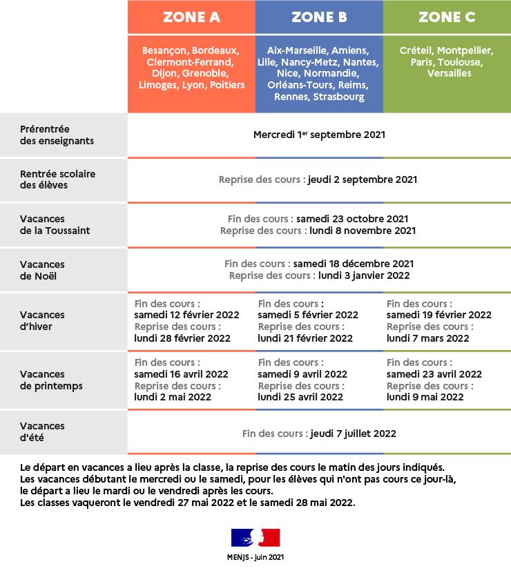 Calendrier National 2022 2023 Calendrier scolaire | Ministère de l'Education nationale et de la