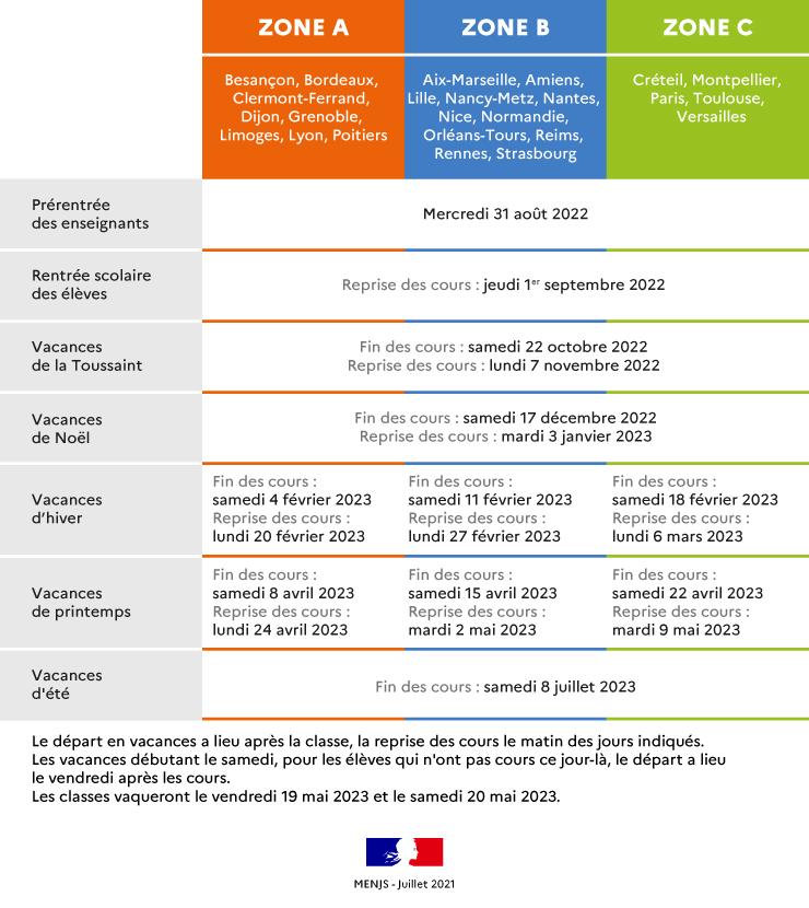 Calendrier National 2 2022 2023 Calendrier scolaire | Ministère de l'Education nationale et de la